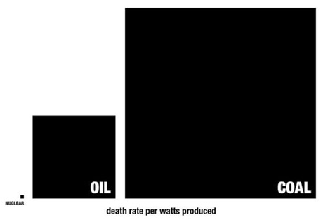 death-rate-p-watts