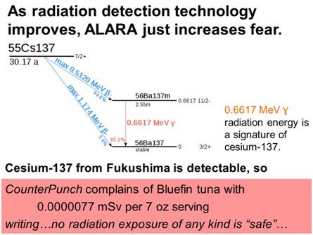 rad-detection